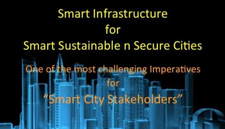 """Smart City as a System"""